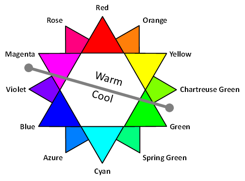 Warm Is Associated With Daylight Action Emotion While Cool More Night Calm Reason In Graphic Design This Difference Can Be Used